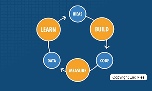 طور عملك باتباع منهجية Lean Startup