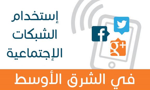 استخدام الشبكات الاجتماعية في الشرق الاوسط