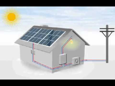 انواع الطاقات الشمسيه