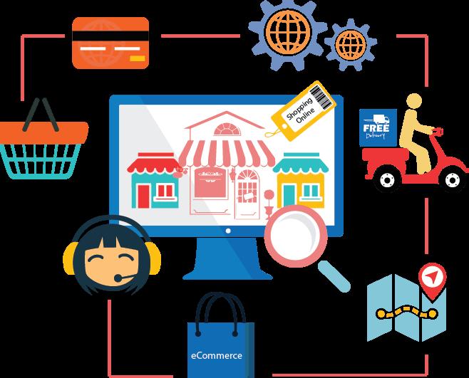 الاستثمار في التطبيقات الالكترونية